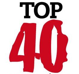 Businessuite Magazine Top 40 Caribbean CEOs for 2015