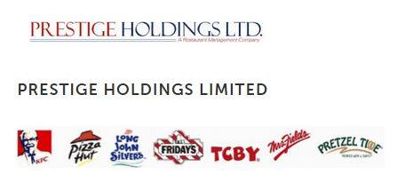 Prestige Holdings Reporting Group Sales Up 6% To TT$253M and Profits Down 25% To TT$9.2M